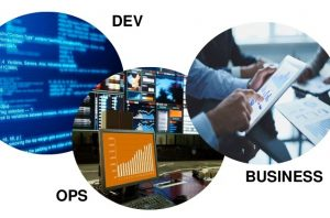 devops-challenges-and-solutions