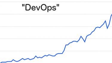 DevOps Trends 2017