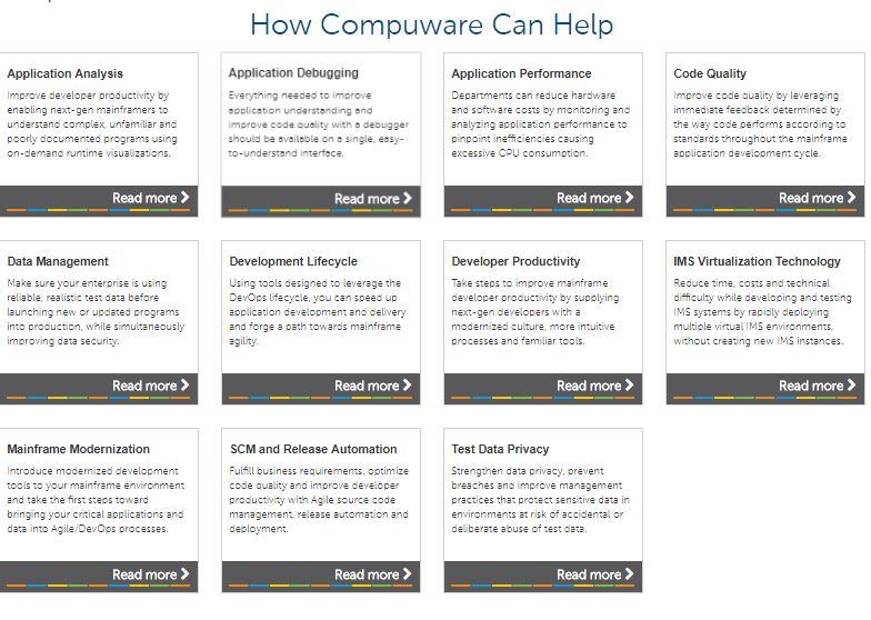 DevOps in Mainframe Using Compuware – Best DevOps