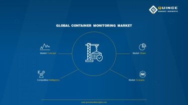 What is driving Container monitoring market ? Eminent