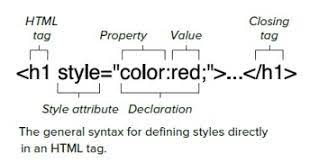 HTML Containers and Style Attributes - Part 4 — Data Shop Talk