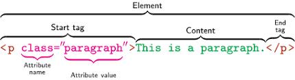 HTML element - Wikipedia